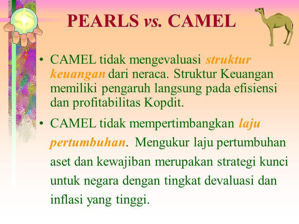 PEARLS vs. CAMEL PEARLS menggunakan hanya indikator kuantitatif. CAMEL menggunakan kuantitatif dan kualitatif PEARLS memiliki lebih banyak rasio keuan