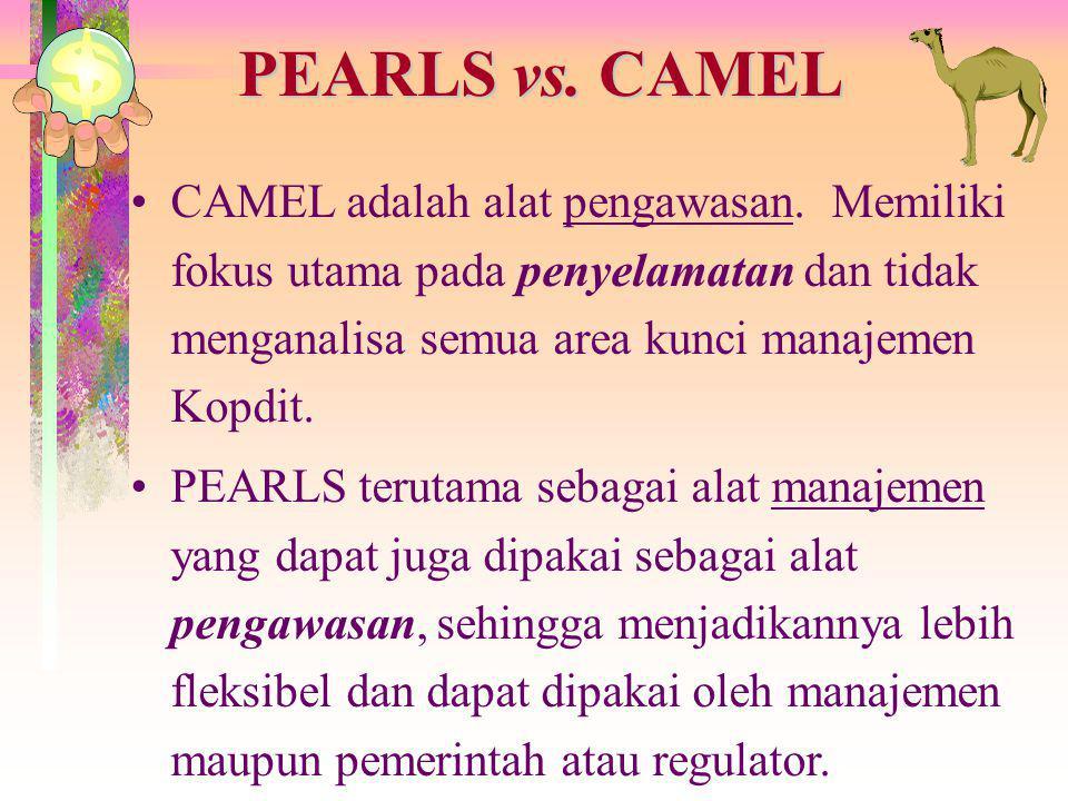 PEARLS vs. CAMEL CAMEL tidak mengevaluasi struktur keuangan dari neraca. Struktur Keuangan memiliki pengaruh langsung pada efisiensi dan profitabilita