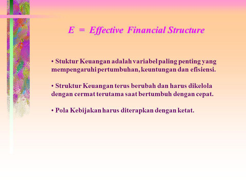 PProtection EEffective Financial Structure AAsset Quality RRate of Return & Cost LLiquidity SSigns of Growth P E A R L S