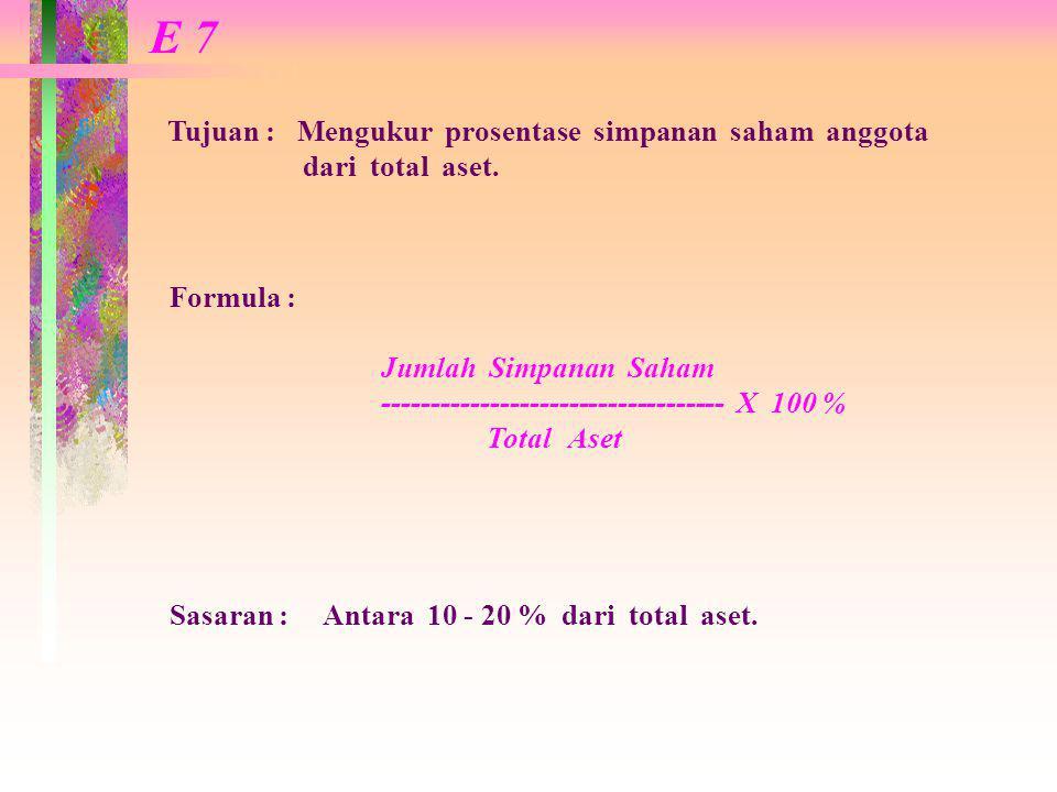 E 5 Tujuan : Mengukur prosentase simpanan (Sibuhar dan Sisuka) dari total aset. Formula : Jumlah Simpanan non - saham --------------------------------