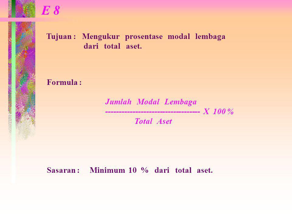 E 7 Tujuan : Mengukur prosentase simpanan saham anggota dari total aset. Formula : Jumlah Simpanan Saham ----------------------------------- X 100 % T