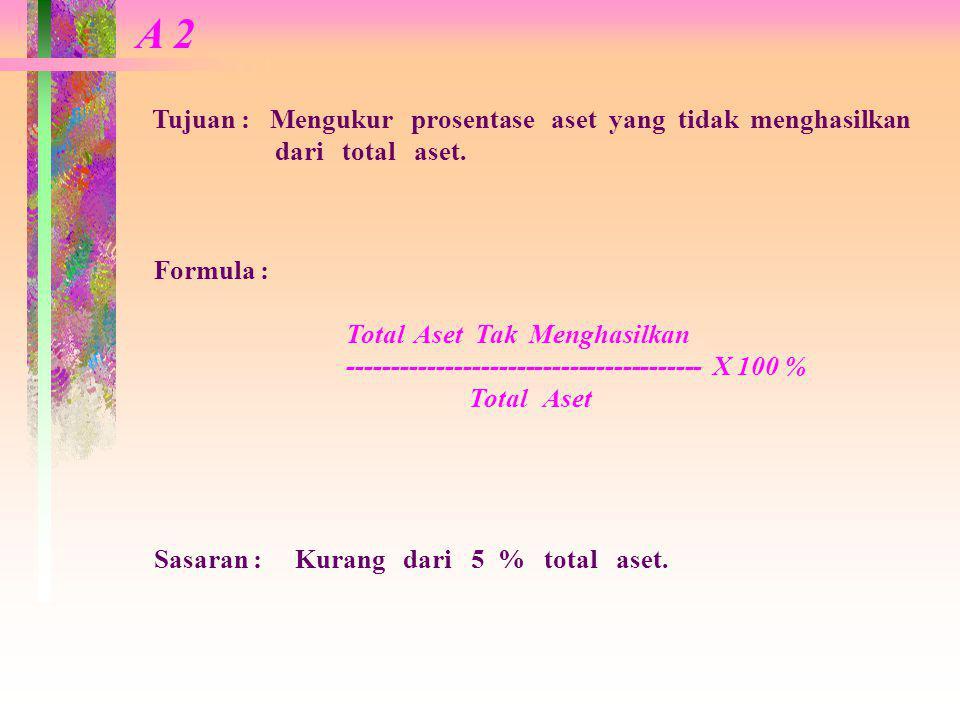 A 1 Tujuan : Mengukur prosentase kredit lalai dibadingkan dari total kredit yang beredar. Formula : Jumlah Kredit yang Lalai -------------------------