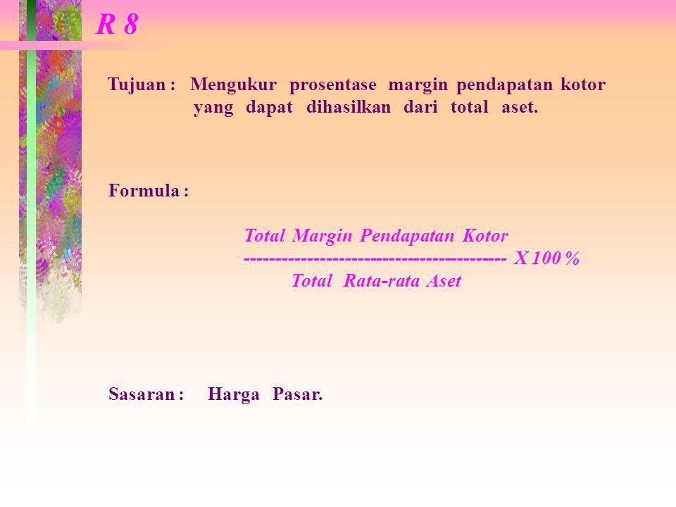 R = Rate of Return & Cost Pendapatan dan Biaya berpengaruh langsung pada laju pertumbuhan koperasi. SHU terbagi dianggap sebagai biaya berbunga dan pe