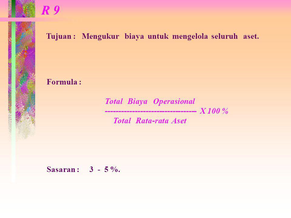 R 8 Tujuan : Mengukur prosentase margin pendapatan kotor yang dapat dihasilkan dari total aset. Formula : Total Margin Pendapatan Kotor --------------