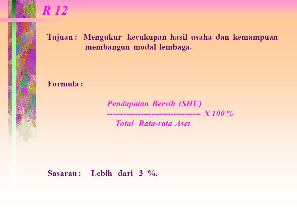R 9 Tujuan : Mengukur biaya untuk mengelola seluruh aset. Formula : Total Biaya Operasional ---------------------------------- X 100 % Total Rata-rata