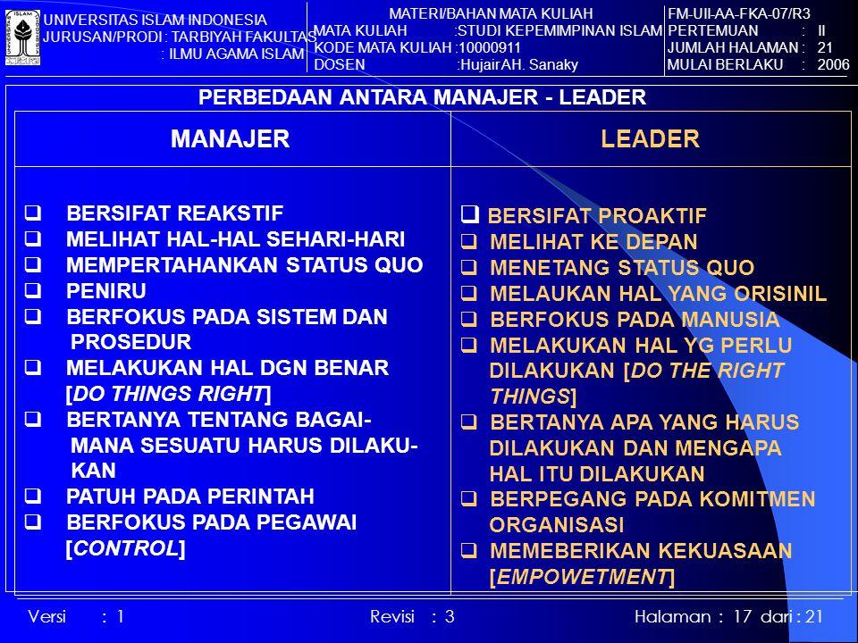 Versi : 1 Revisi : 3 Halaman : 17 dari : 21 LEADERMANAJER  BERSIFAT REAKSTIF  MELIHAT HAL-HAL SEHARI-HARI  MEMPERTAHANKAN STATUS QUO  PENIRU  BERFOKUS PADA SISTEM DAN PROSEDUR  MELAKUKAN HAL DGN BENAR [DO THINGS RIGHT]  BERTANYA TENTANG BAGAI- MANA SESUATU HARUS DILAKU- KAN  PATUH PADA PERINTAH  BERFOKUS PADA PEGAWAI [CONTROL]  BERSIFAT PROAKTIF  MELIHAT KE DEPAN  MENETANG STATUS QUO  MELAUKAN HAL YANG ORISINIL  BERFOKUS PADA MANUSIA  MELAKUKAN HAL YG PERLU DILAKUKAN [DO THE RIGHT THINGS]  BERTANYA APA YANG HARUS DILAKUKAN DAN MENGAPA HAL ITU DILAKUKAN  BERPEGANG PADA KOMITMEN ORGANISASI  MEMEBERIKAN KEKUASAAN [EMPOWETMENT] PERBEDAAN ANTARA MANAJER - LEADER FM-UII-AA-FKA-07/R3 PERTEMUAN : II JUMLAH HALAMAN : 21 MULAI BERLAKU : 2006 MATERI/BAHAN MATA KULIAH MATA KULIAH :STUDI KEPEMIMPINAN ISLAM KODE MATA KULIAH :10000911 DOSEN :Hujair AH.