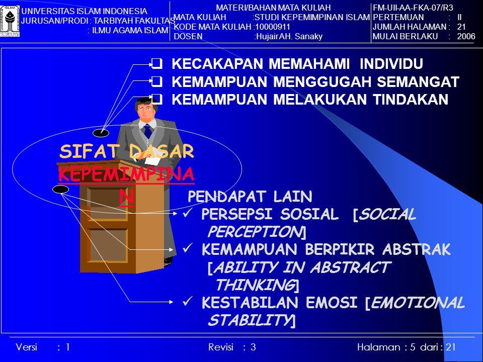 Versi : 1 Revisi : 3 Halaman : 5 dari : 21 SIFAT DASAR KEPEMIMPINA N  KECAKAPAN MEMAHAMI INDIVIDU  KEMAMPUAN MENGGUGAH SEMANGAT  KEMAMPUAN MELAKUKAN TINDAKAN PENDAPAT LAIN PERSEPSI SOSIAL [SOCIAL PERCEPTION] KEMAMPUAN BERPIKIR ABSTRAK [ABILITY IN ABSTRACT THINKING] KESTABILAN EMOSI [EMOTIONAL STABILITY] FM-UII-AA-FKA-07/R3 PERTEMUAN : II JUMLAH HALAMAN : 21 MULAI BERLAKU : 2006 MATERI/BAHAN MATA KULIAH MATA KULIAH :STUDI KEPEMIMPINAN ISLAM KODE MATA KULIAH :10000911 DOSEN :Hujair AH.