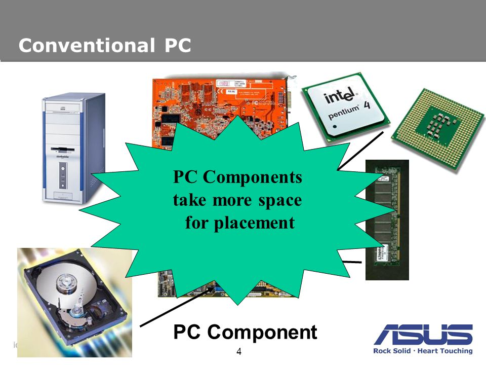 id.asus.com 4 Conventional PC PC Component PC Components take more space for placement