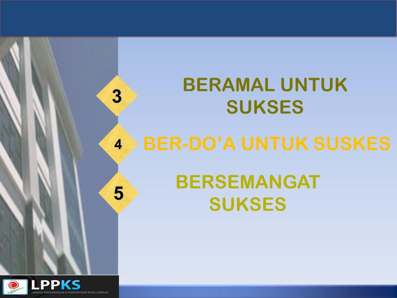 BERAMAL UNTUK SUKSES 3 BER-DO'A UNTUK SUSKES4 BERSEMANGAT SUKSES5