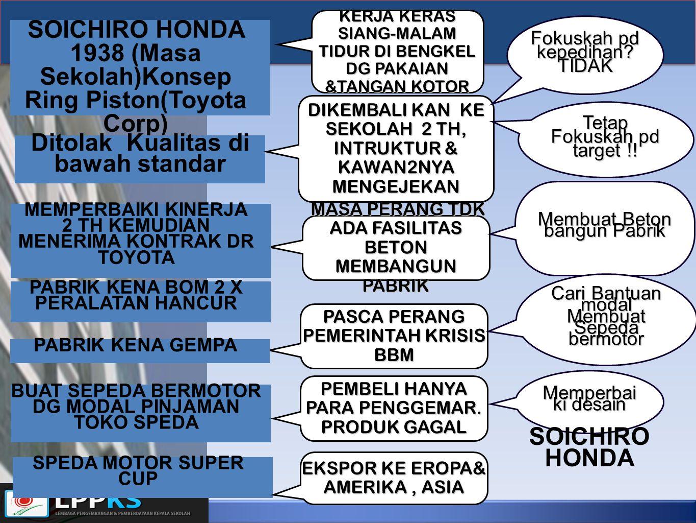 SOICHIRO HONDA 1938 (Masa Sekolah)Konsep Ring Piston(Toyota Corp) KERJA KERAS SIANG-MALAM TIDUR DI BENGKEL DG PAKAIAN &TANGAN KOTOR MASA PERANG TDK AD