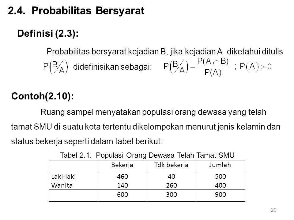 20 Definisi (2.3): Probabilitas bersyarat kejadian B, jika kejadian A diketahui ditulis didefinisikan sebagai: 2.4. Probabilitas Bersyarat Contoh(2.10