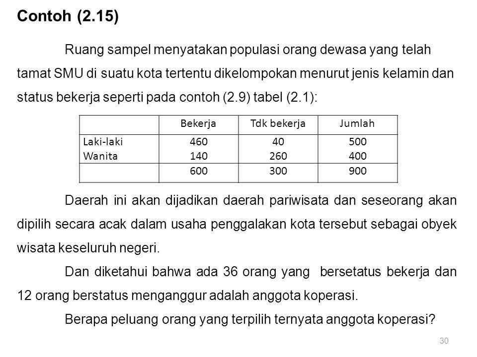 30 Contoh (2.15) Ruang sampel menyatakan populasi orang dewasa yang telah tamat SMU di suatu kota tertentu dikelompokan menurut jenis kelamin dan stat