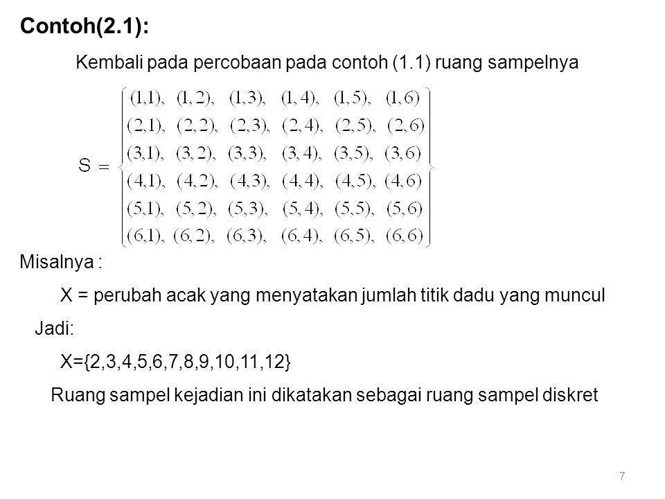 7 Contoh(2.1): Kembali pada percobaan pada contoh (1.1) ruang sampelnya Misalnya : X = perubah acak yang menyatakan jumlah titik dadu yang muncul Jadi