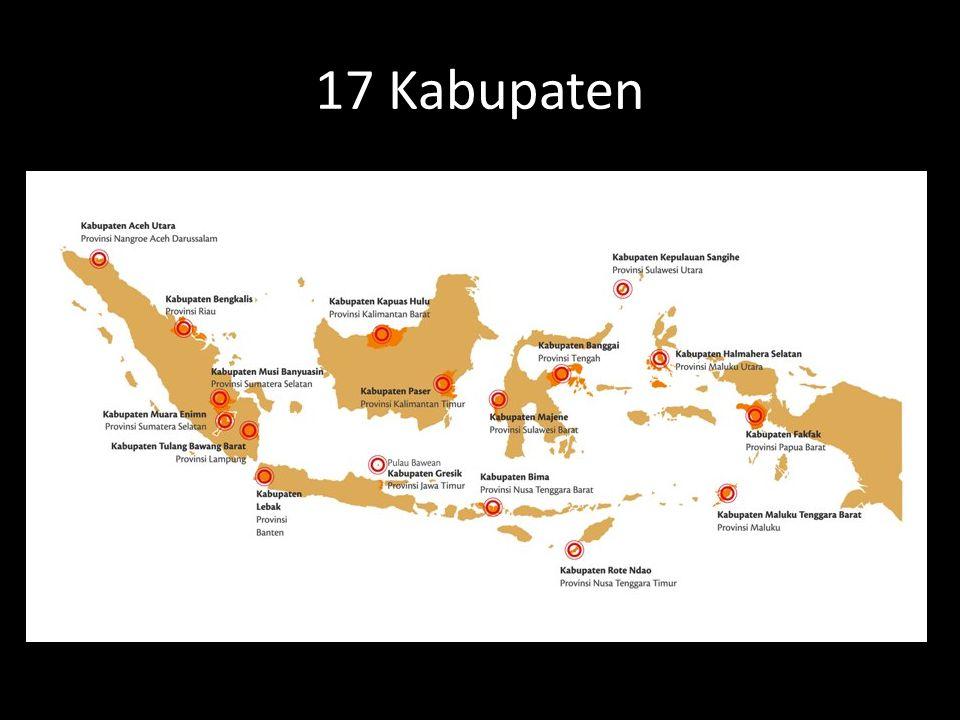 17 Kabupaten