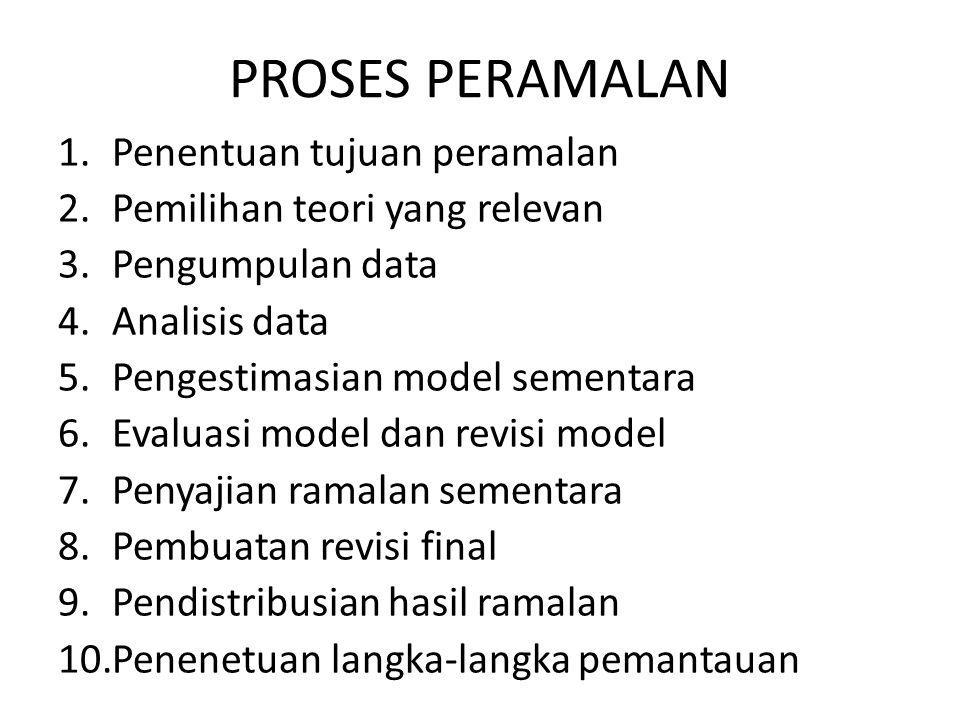 PROSES PERAMALAN 1.Penentuan tujuan peramalan 2.Pemilihan teori yang relevan 3.Pengumpulan data 4.Analisis data 5.Pengestimasian model sementara 6.Eva