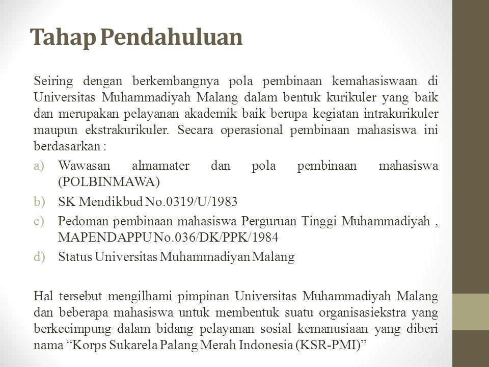 Tahap Pendahuluan Seiring dengan berkembangnya pola pembinaan kemahasiswaan di Universitas Muhammadiyah Malang dalam bentuk kurikuler yang baik dan merupakan pelayanan akademik baik berupa kegiatan intrakurikuler maupun ekstrakurikuler.