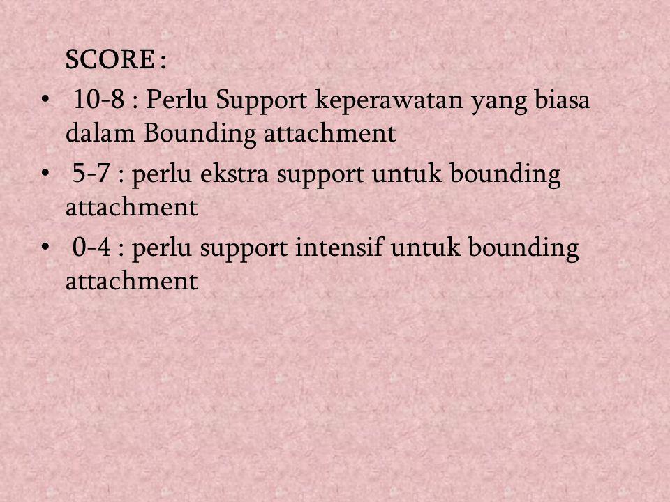 SCORE : 10-8 : Perlu Support keperawatan yang biasa dalam Bounding attachment 5-7 : perlu ekstra support untuk bounding attachment 0-4 : perlu support