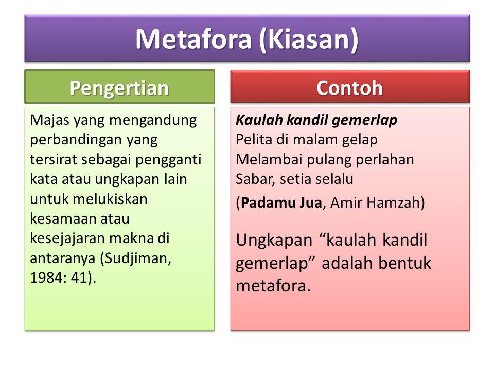Metafora (Kiasan) Pengertian Majas yang mengandung perbandingan yang tersirat sebagai pengganti kata atau ungkapan lain untuk melukiskan kesamaan atau kesejajaran makna di antaranya (Sudjiman, 1984: 41).