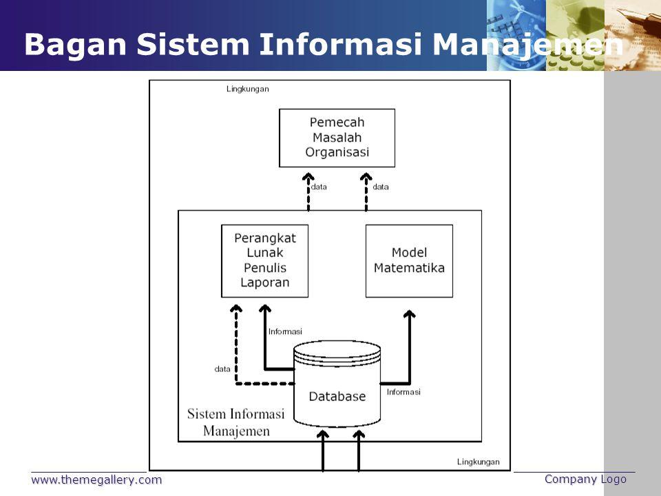 Penjelasan : SIM menyediakan informasi bagai pemakai dalam bentuk laporan dan output dari berbagai simulasi model matematika.