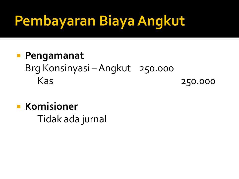  Pengamanat Brg Konsinyasi – Angkut 250.000 Kas250.000  Komisioner Tidak ada jurnal