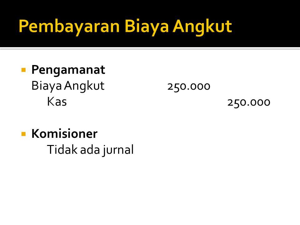  Pengamanat Biaya Angkut250.000 Kas250.000  Komisioner Tidak ada jurnal