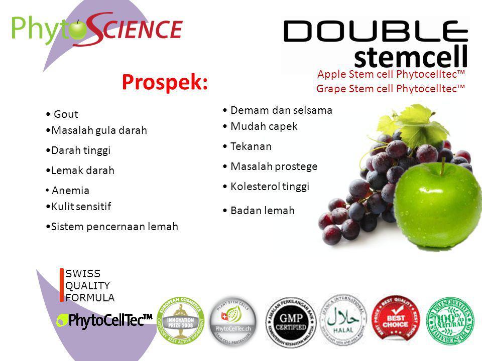 SWISS QUALITY FORMULA Apple Stem cell Phytocelltec™ Grape Stem cell Phytocelltec™ Prospek: Masalah gula darah Gout Darah tinggi Anemia Kulit sensitif
