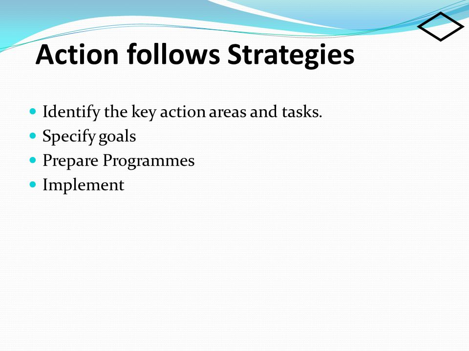 Action follows Strategies Identify the key action areas and tasks. Specify goals Prepare Programmes Implement