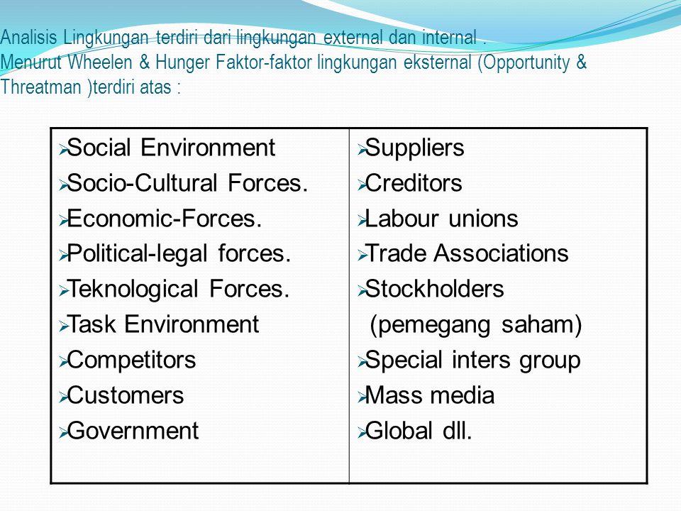 Dalam konteks ini terdapat tiga jurus strategi yang acapkali diaplikasikan oleh perusahaan- perusahaan kelas dunia.