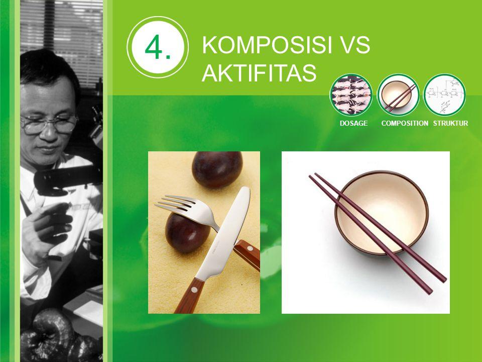 4. KOMPOSISI VS AKTIFITAS DOSAGECOMPOSITIONSTRUKTUR