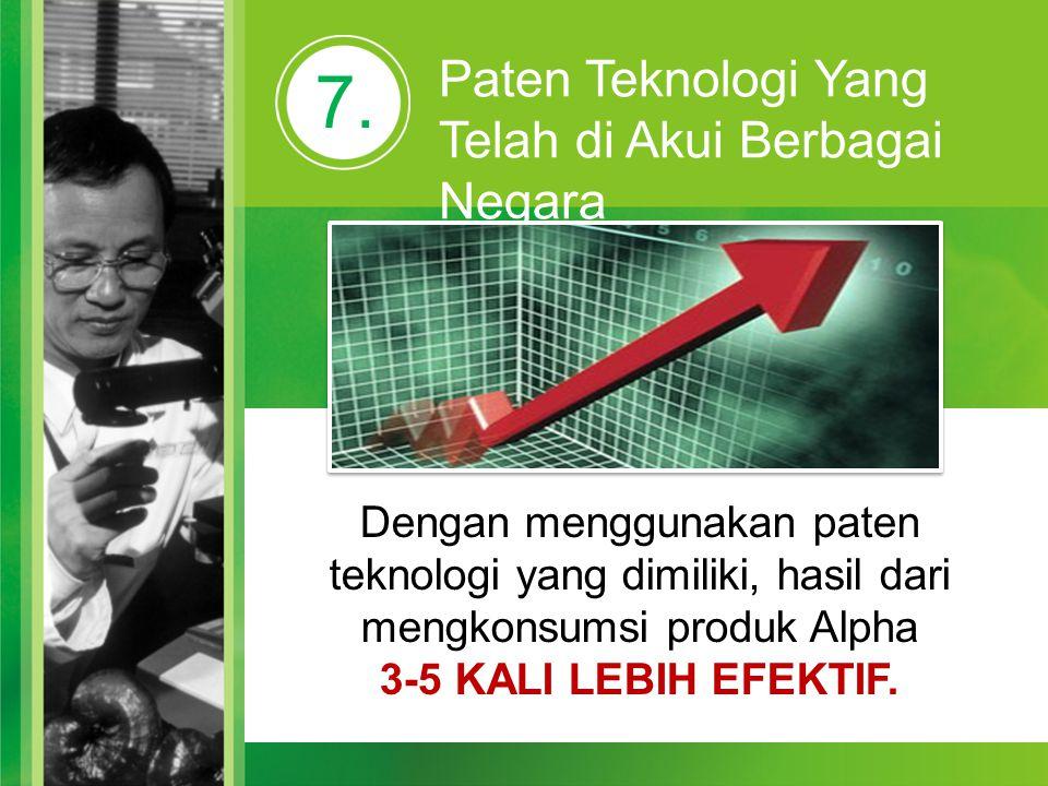 7. Paten Teknologi Yang Telah di Akui Berbagai Negara Dengan menggunakan paten teknologi yang dimiliki, hasil dari mengkonsumsi produk Alpha 3-5 KALI