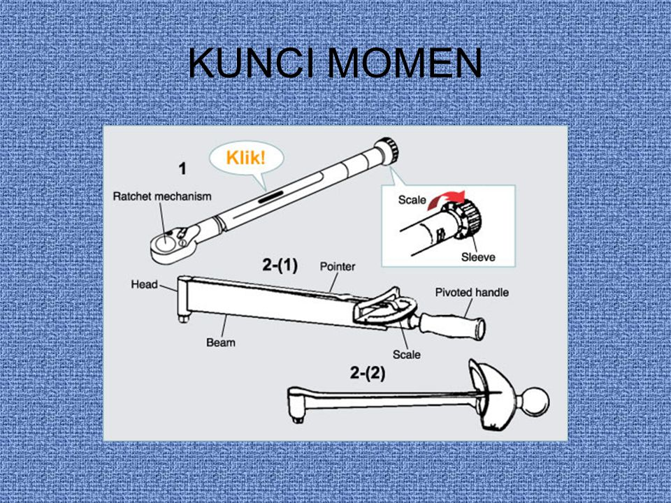 KUNCI MOMEN