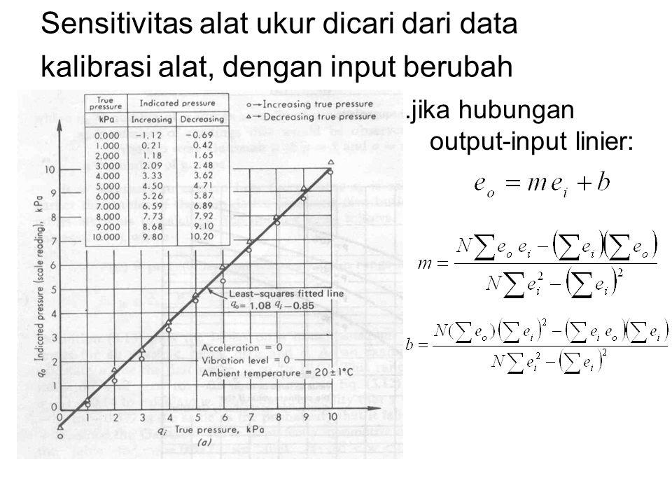 Sensitivitas alat ukur dicari dari data kalibrasi alat, dengan input berubah..jika hubungan output-input linier: