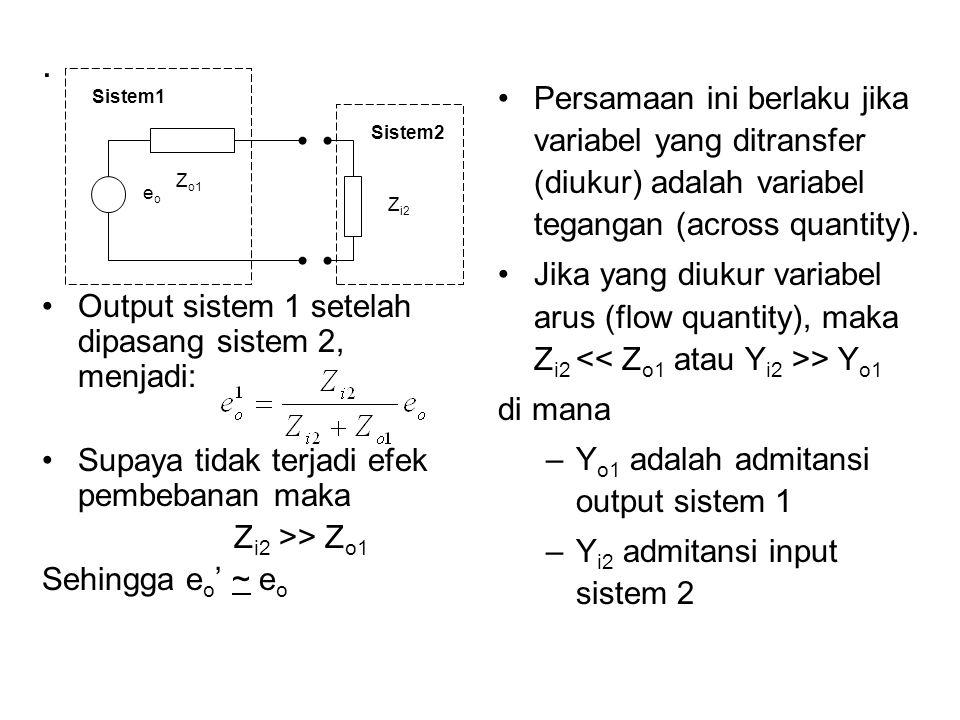 . Output sistem 1 setelah dipasang sistem 2, menjadi: Supaya tidak terjadi efek pembebanan maka Z i2 >> Z o1 Sehingga e o ' ~ e o Persamaan ini berlak