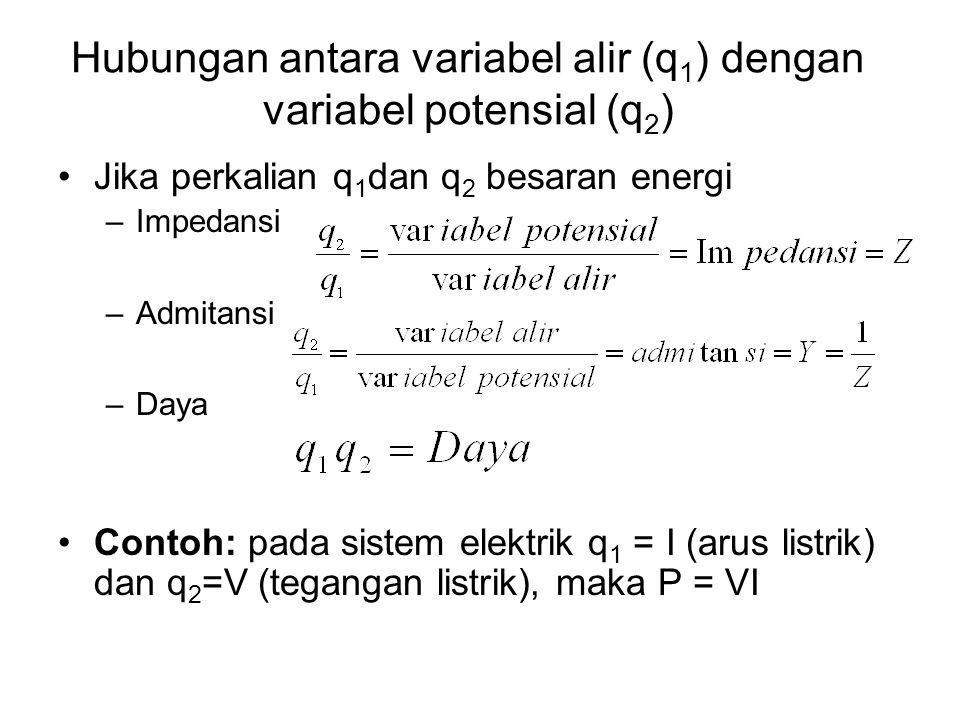 Hubungan antara variabel alir (q 1 ) dengan variabel potensial (q 2 ) Jika perkalian q 1 dan q 2 besaran energi –Impedansi –Admitansi –Daya Contoh: pa