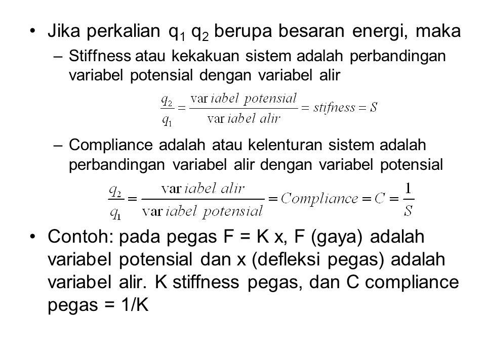 Jika perkalian q 1 q 2 berupa besaran energi, maka –Stiffness atau kekakuan sistem adalah perbandingan variabel potensial dengan variabel alir –Compli