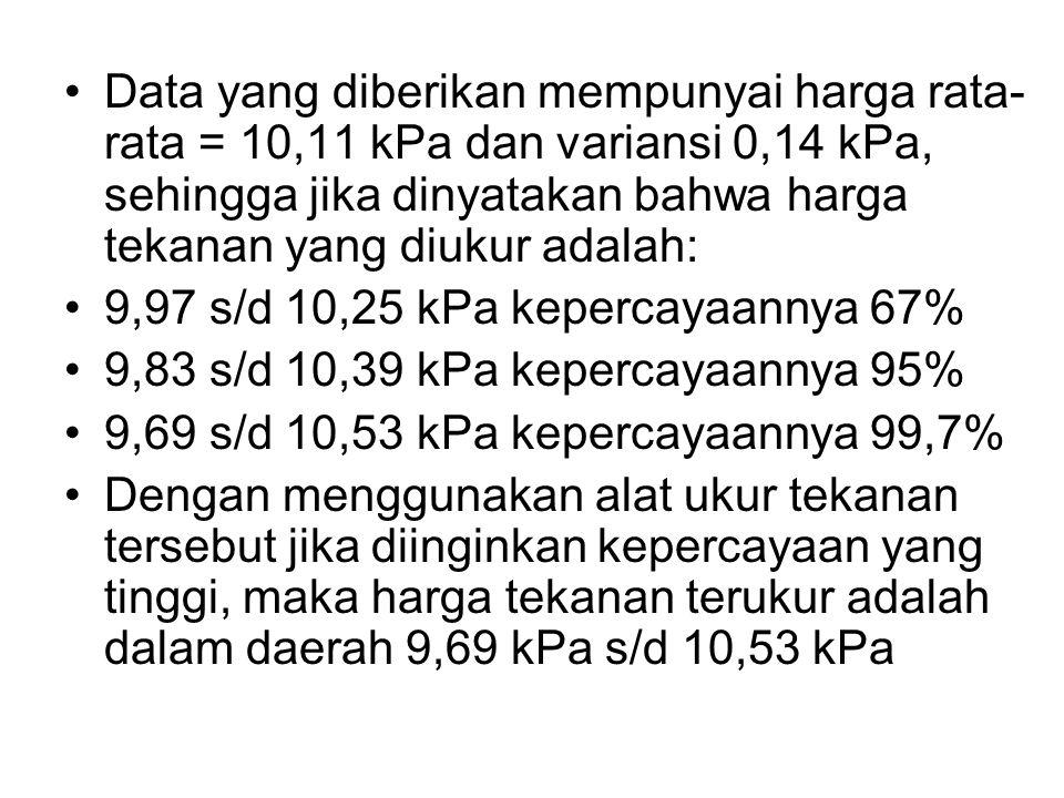 Data yang diberikan mempunyai harga rata- rata = 10,11 kPa dan variansi 0,14 kPa, sehingga jika dinyatakan bahwa harga tekanan yang diukur adalah: 9,9