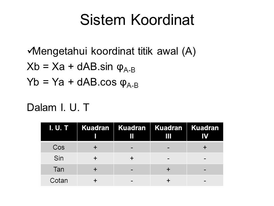 Sistem Koordinat Mengetahui koordinat titik awal (A) Xb = Xa + dAB.sin φ A-B Yb = Ya + dAB.cos φ A-B Dalam I. U. T I. U. TKuadran I Kuadran II Kuadran