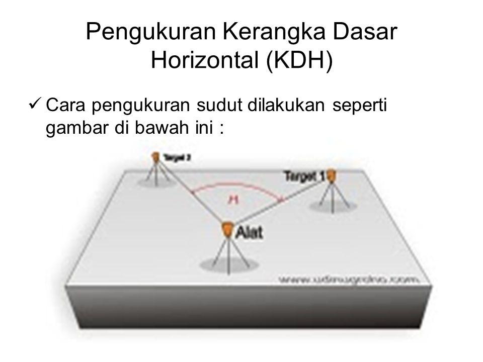 Pengukuran Kerangka Dasar Horizontal (KDH) Cara pengukuran sudut dilakukan seperti gambar di bawah ini :
