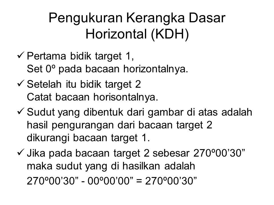 Pengukuran Kerangka Dasar Horizontal (KDH) Pertama bidik target 1, Set 0º pada bacaan horizontalnya. Setelah itu bidik target 2 Catat bacaan horisonta