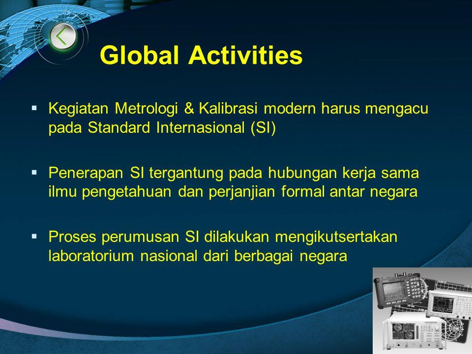 LOGO Global Activities  Kegiatan Metrologi & Kalibrasi modern harus mengacu pada Standard Internasional (SI)  Penerapan SI tergantung pada hubungan