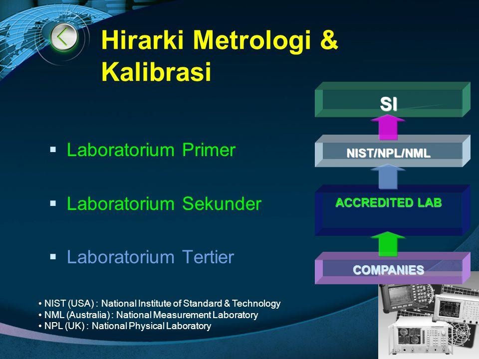 LOGO Hirarki Metrologi & Kalibrasi  Laboratorium Primer  Laboratorium Sekunder  Laboratorium Tertier SI NIST/NPL/NML ACCREDITED LAB COMPANIES NIST