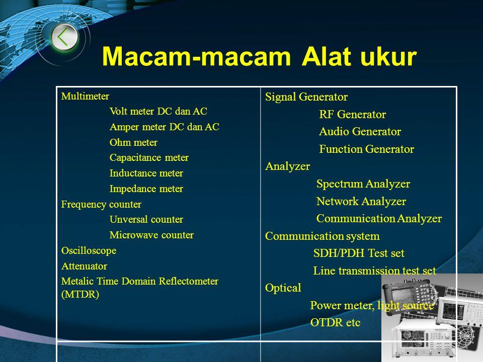 LOGO Macam-macam Alat ukur Multimeter Volt meter DC dan AC Amper meter DC dan AC Ohm meter Capacitance meter Inductance meter Impedance meter Frequenc