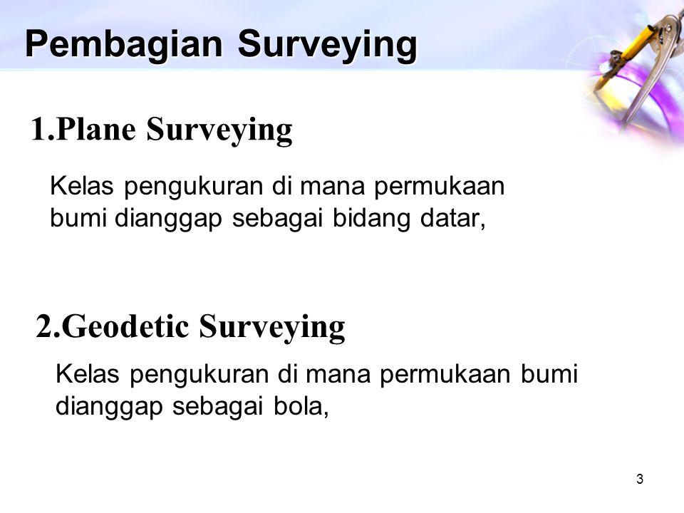 1.Plane Surveying Kelas pengukuran di mana permukaan bumi dianggap sebagai bola, 3 Kelas pengukuran di mana permukaan bumi dianggap sebagai bidang dat