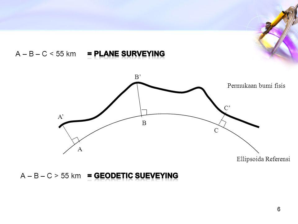6 B' A' C' B A C Permukaan bumi fisis Ellipsoida Referensi A – B – C < 55 km A – B – C > 55 km