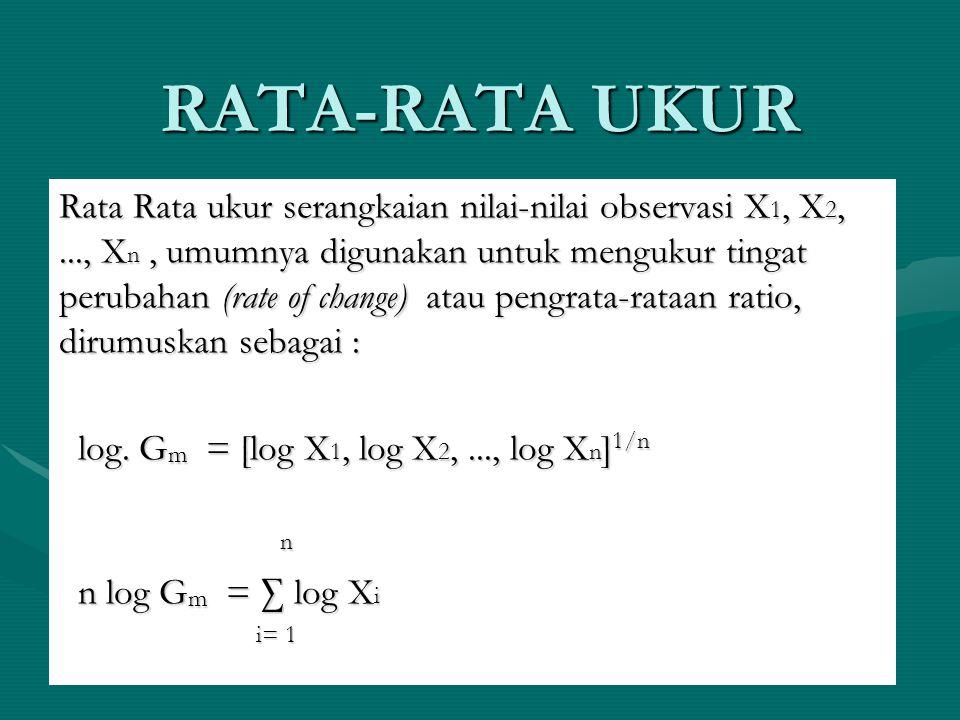 RATA-RATA UKUR Rata Rata ukur serangkaian nilai-nilai observasi X 1, X 2,..., X n, umumnya digunakan untuk mengukur tingat perubahan (rate of change)