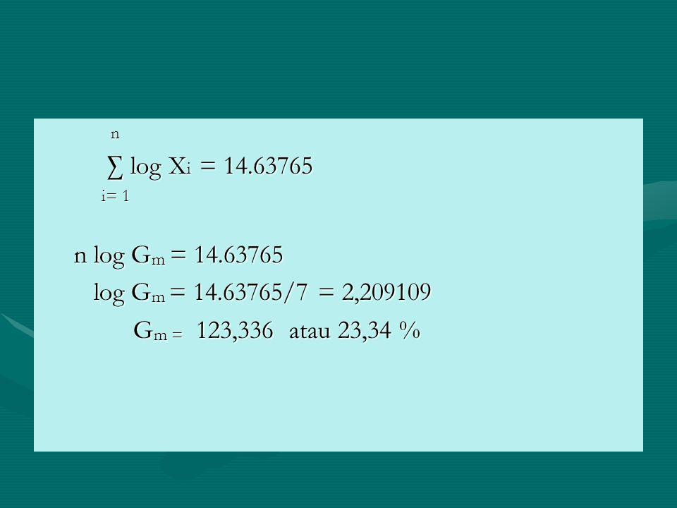 n ∑ log X i = 14.63765 ∑ log X i = 14.63765 i= 1 i= 1 n log G m = 14.63765 n log G m = 14.63765 log G m = 14.63765/7 = 2,209109 log G m = 14.63765/7 =