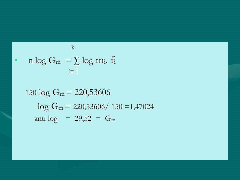 k n log G m = ∑ log m i. f i n log G m = ∑ log m i. f i i= 1 i= 1 150 log G m = 220,53606 150 log G m = 220,53606 log G m = 220,53606/ 150 =1,47024 lo