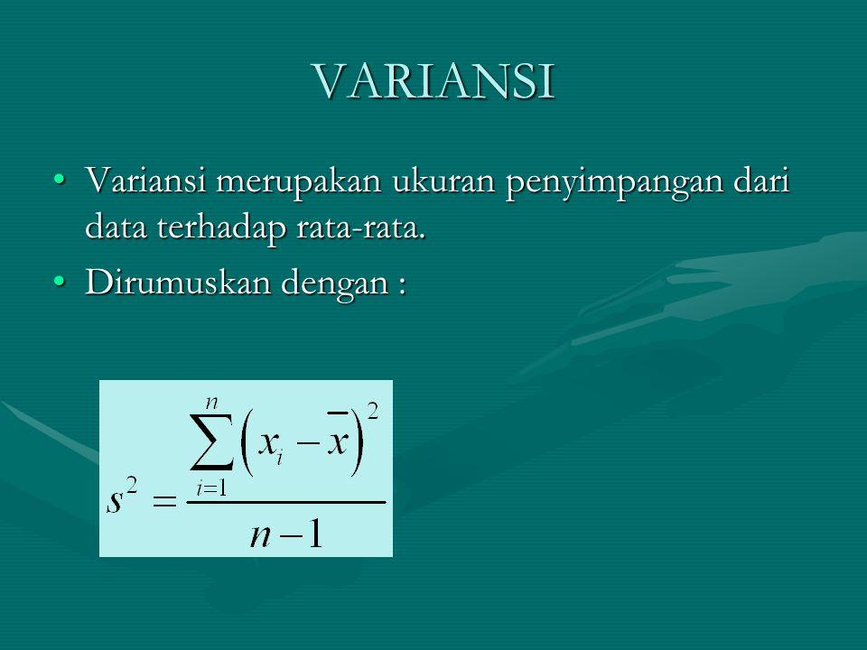 VARIANSI Variansi merupakan ukuran penyimpangan dari data terhadap rata-rata.Variansi merupakan ukuran penyimpangan dari data terhadap rata-rata. Diru