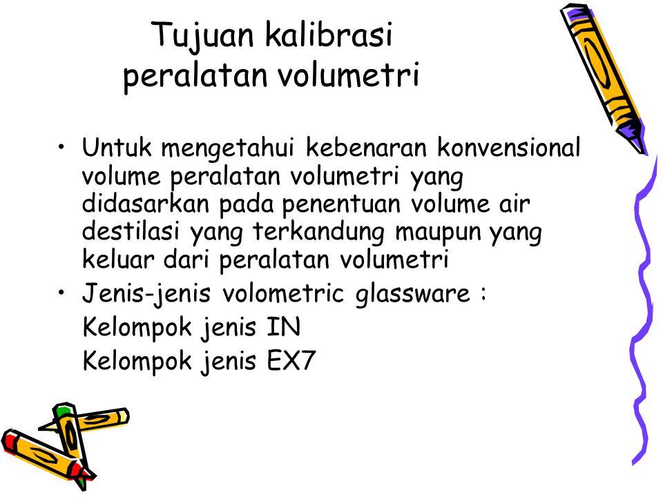 Kelompok jenis IN Adalah yang memiliki volume nominal yang sama dengan volume air destilasi yang berada di dalam volumetric glassware pada suhu 20 o C Beberapa volumetric glassware yang termasuk IN : Labu ukur, gelas ukut, dan piknometer