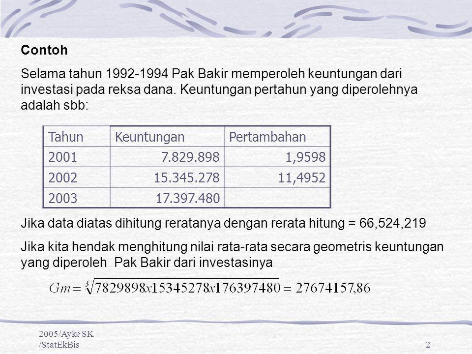 2005/Ayke SK /StatEkBis2 Contoh Selama tahun 1992-1994 Pak Bakir memperoleh keuntungan dari investasi pada reksa dana.